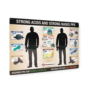 Accuform Signs PPE357