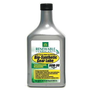 Renewable Lubricants 82131