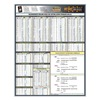 Approved Vendor 5DFE2 Engineering Tech Sheet, Tap Drill Formula
