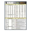 Approved Vendor 5DFF0 Fastener Tech Sheet, Screw and Bolt Heads