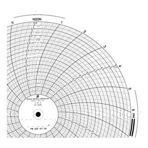 Graphic Controls PW  00214728