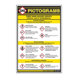 GHS Safety GHS1010