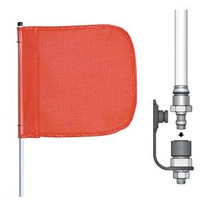 Checkers Industrial Prod Inc FS3-QD-O