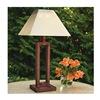Jiawei Technology Ltd TL10-P2-BB-H1 Solar Table Lamp