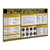 Ghs Safety GHS1029 GHS Wall Chart(24x36)EN/ES