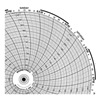 Honeywell BN 24001661-025 Circular Paper Chart, 7 Day, 100Pk, Pack of 5