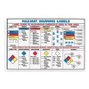 Brady PS135E Training Poster, 18 x 24In, Laminated PPR