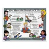 Brady PS147E Safety Poster, 18 x 24In, Laminated PPR