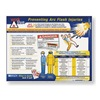 Brady 104571 Training Poster, 18 x 24In, Laminated PPR