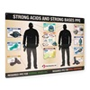 Accuform Signs PPE357 PERSONAL PROTECTIVE EQUIPMENT CHART ONLY