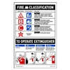 Brady 20746LS FIRE CLASSIFICATION POSTER, PK10